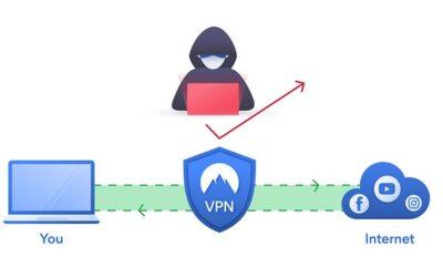 Fördelarna med VPN-tjänster